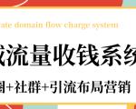 私域流量收钱系统课程(朋友圈+社群+引流布局营销)12节课完结